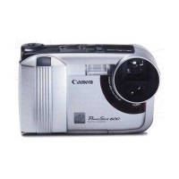 Canon Powershot 600 Camera Hire